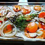 recette Filets de Harengs fumés marinés