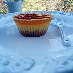 recette Cheesecakes à la brousse et citron vert : version cupcake