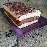 recette Gâteau Napolitain