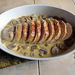 recette Rôti de dinde sauce crème, calvados, cidre, champignons