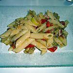 recette Pâtes aux légumes