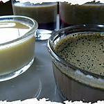 recette Ooo Flan au chocolat au lait thé vert sencha ooO