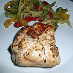 recette Roulade de poulet au chorizo