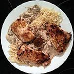 recette blanc de poulet sauce aux figues