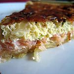 recette quiche poireaux/saumon