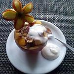 recette Panier à dessert