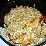 recette Escalopes de dinde aux champignons de Paris