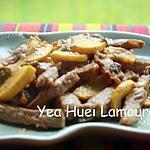 recette Veau filet avec la courgette sauté