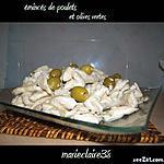 recette Emincés de poulet à la moutarde, olives