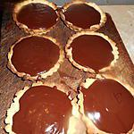 recette Tartelette au chocolat