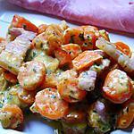 recette carbonara de carottes