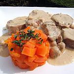 recette Filet mignon de porc à la crème d'amande et hym citronnelle