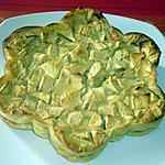 recette Le Pom-Pom clafoutis