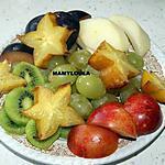 recette Delice fruité aux cinq saveurs