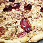 recette Pizza du Sud Ouest