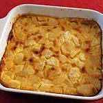 recette Clafoutis aux poires