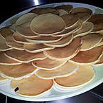recette Les pancakes de PaPa Gourmand