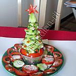 recette Noel concombre tomates a la creme