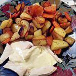 recette Poulet sauce curry et sauté de pomme de terre-carottes