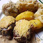 recette paupiettes de veau à l'emmental