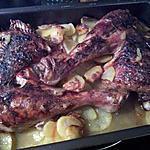 recette CUISSE DE DINDE ROTIE (Repas traditionnel de Thanksgiving)