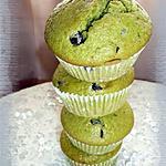 Muffins à la pistache & aux pépites de chocolat