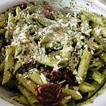 recette Pesto de coriandre fraîche avec pâtes
