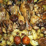 recette Manchon de canard confit aux figues et pommes de terre sautées