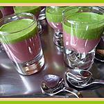 recette Mousse de betterave au thon et son émulsion de persil