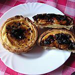 recette Tartelette en pâte brisée et crème pudding