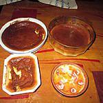 recette gateau  flan  a  la  noix    coco  et!!!!a nantes:::