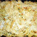 recette Gratin de macaronis aux oeufs