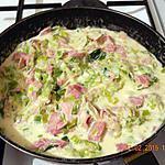 recette Poêlée de poireaux et jambon