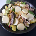 recette Salade poulet coeur de palmier