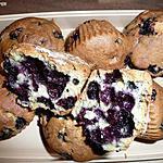 recette muffins aux myrtilles et citron