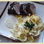recette Filet mignon à la moutarde et graines de pavot