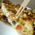 recette Mini quiches sans pâte jambon & champignon