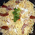 recette Spaghetti carbonara,ricotta