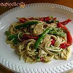 recette ~Spaghettis au thon, sauce aux asperges~