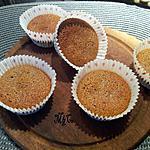 recette Les petits rouquins……..sans gluten bien sûr