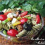 recette Salade de pâtes aux légumes