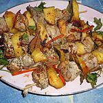 recette Brochettes de porc Apicius