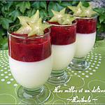 recette Panna cotta au yogourt et sa compote de fraise et rhubarbe