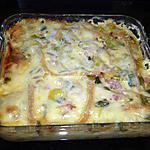 recette Gratin Pommes de terre / poireaux et lardons