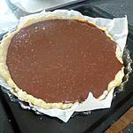 recette Tarte fondante au chocolat facile