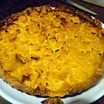 recette Flan d'ananas