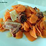 recette Carottes, chorizo et lard