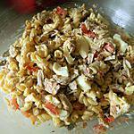 recette Salade de pâtes au poulet