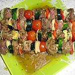 recette Brochettes de boeuf marinées