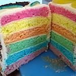 "recette Rainbow cake special ""Sabrina"""